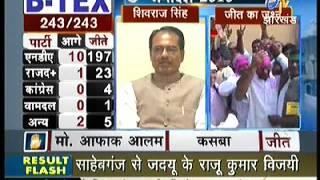 Amit Kumar Singh | ETV - Bihar Jharkhand | Bihar Election Results 2010