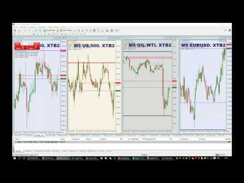 Session de Trading Intraday sur le DAX / Euro Stoxx 50 du 19/09/2016