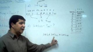 Aula de Arquitetura de Computadores - Conversão Binário, Decimal, Octal e Hexadecimal thumbnail