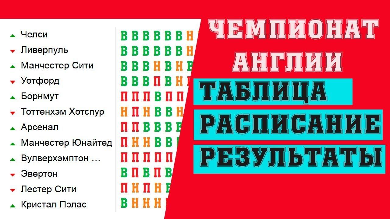 Апл чемпионат по футболу [PUNIQRANDLINE-(au-dating-names.txt) 43