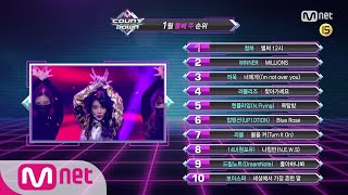 What are the TOP10 Songs in 2nd week of January? M COUNTDOWN 190110 EP.601
