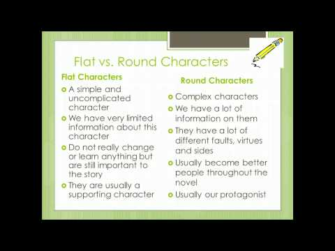 Types of Characters (part one)