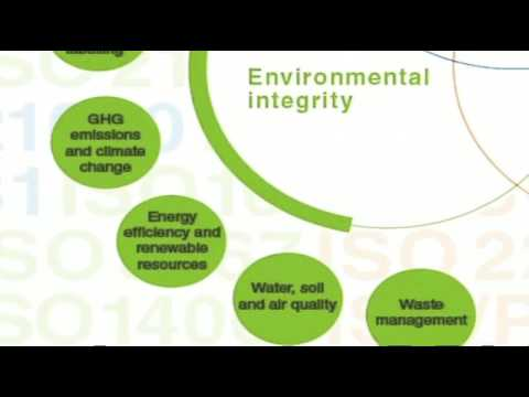 Importance and benefits of ISO 26000 on Social Responsibility