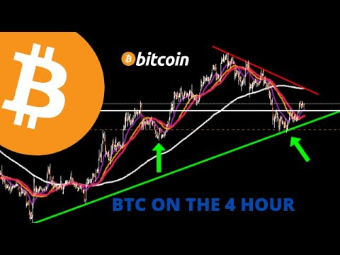 QUICK BITCOIN UPDATE ON THE 4 HOUR CHART!!