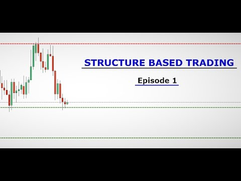 Structure Based Trading ( episode 1 )