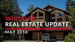 May 2018 Whistler Real Estate Market Update