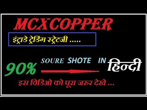 MCX COPPER INTRADAY TRADING STRATEGY BUY SELL SIGNAL SOFTWARE COMMODITY MARKET TRADING SIGNAL