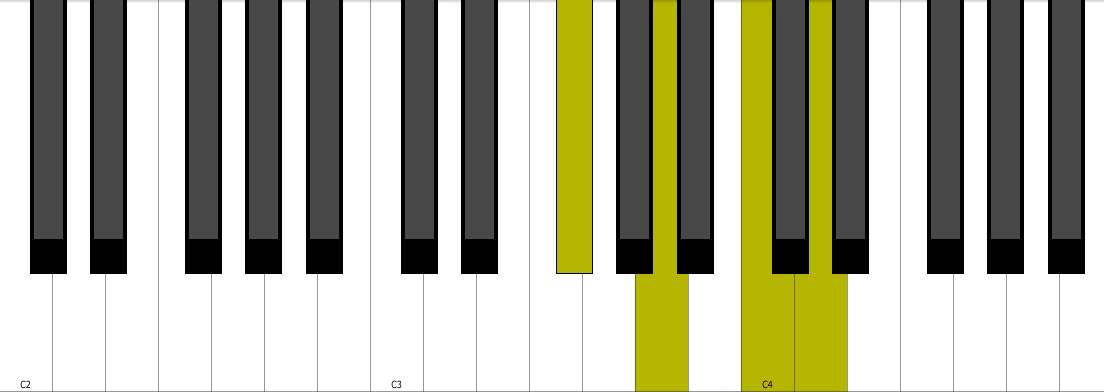D7 Piano Chord Inversion Youtube