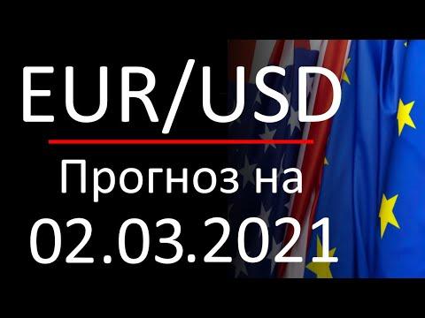Прогноз форекс 02.03.2021, курс доллара Eur Usd. Forex. Трейдинг с нуля, трейдинг для новичков