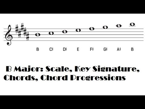 The Key of B Major - B Major Scale, Key Signature, Piano Chords and ...