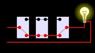 شرح مبسط ومفهوم لمفتاح وسط السلم او الديجاتوري