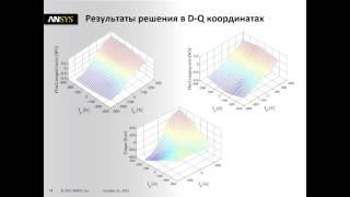 Карты эффективности синхронных машин с постоянными магнитами.(, 2015-10-21T12:45:13.000Z)