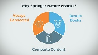 Springer Nature eBooks excel research and learning for Library users