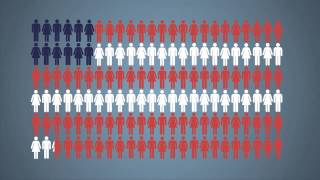 American Community Survey: Measuring the Dynamic Changes in America