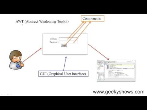 introduction-to-java-awt-(hindi)