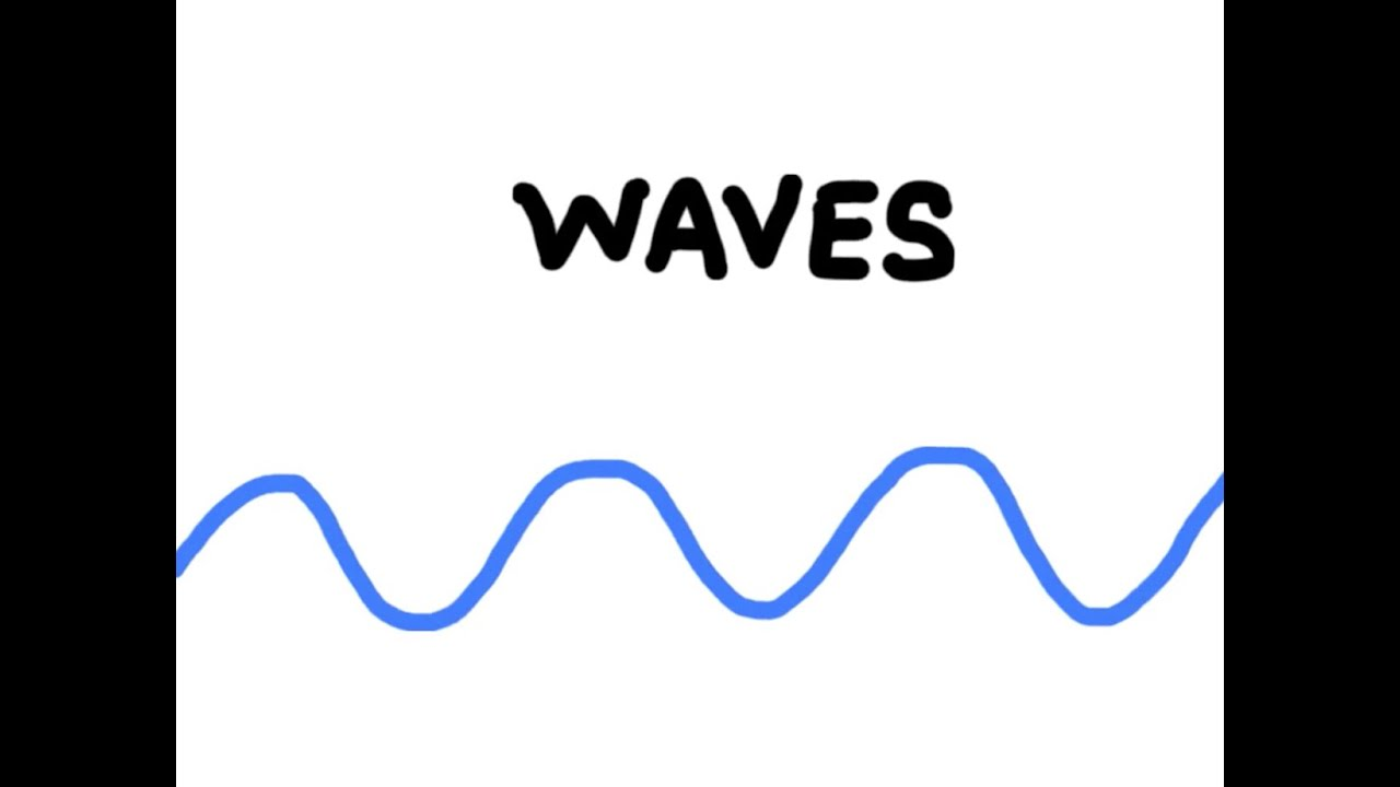 Anatomy of a Wave - YouTube