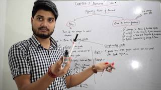 Chapter -3 ( Class-4 of 12 ) Theory of Demand [ Substitute , Complementary Goods ]
