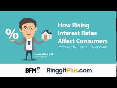 How does rising interest rates affect the malaysian consumer?