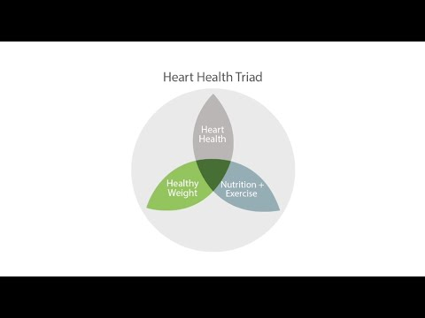 The Heart Health Triad with Dr. Lou Ignarro: Weight Loss, Exercise and Heart Health | Herbalife