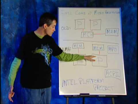 OpenSolaris & Intel: NUMA and Nehalem