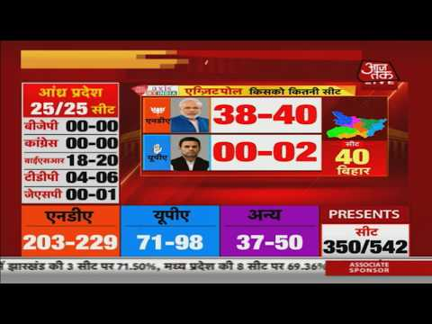Exit Poll 2019: NDA To Bag 38-40 Seats In Bihar, UPA To Win Just Two Seats