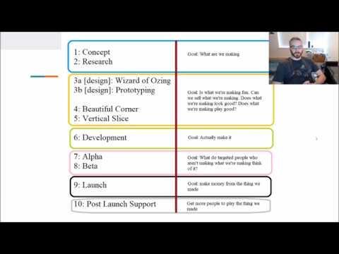 GameDev 101: The Game Design Pipeline + Designer Roles