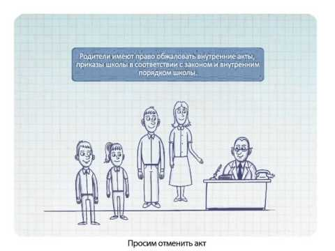 Разъяснение прав и обязанностей родители