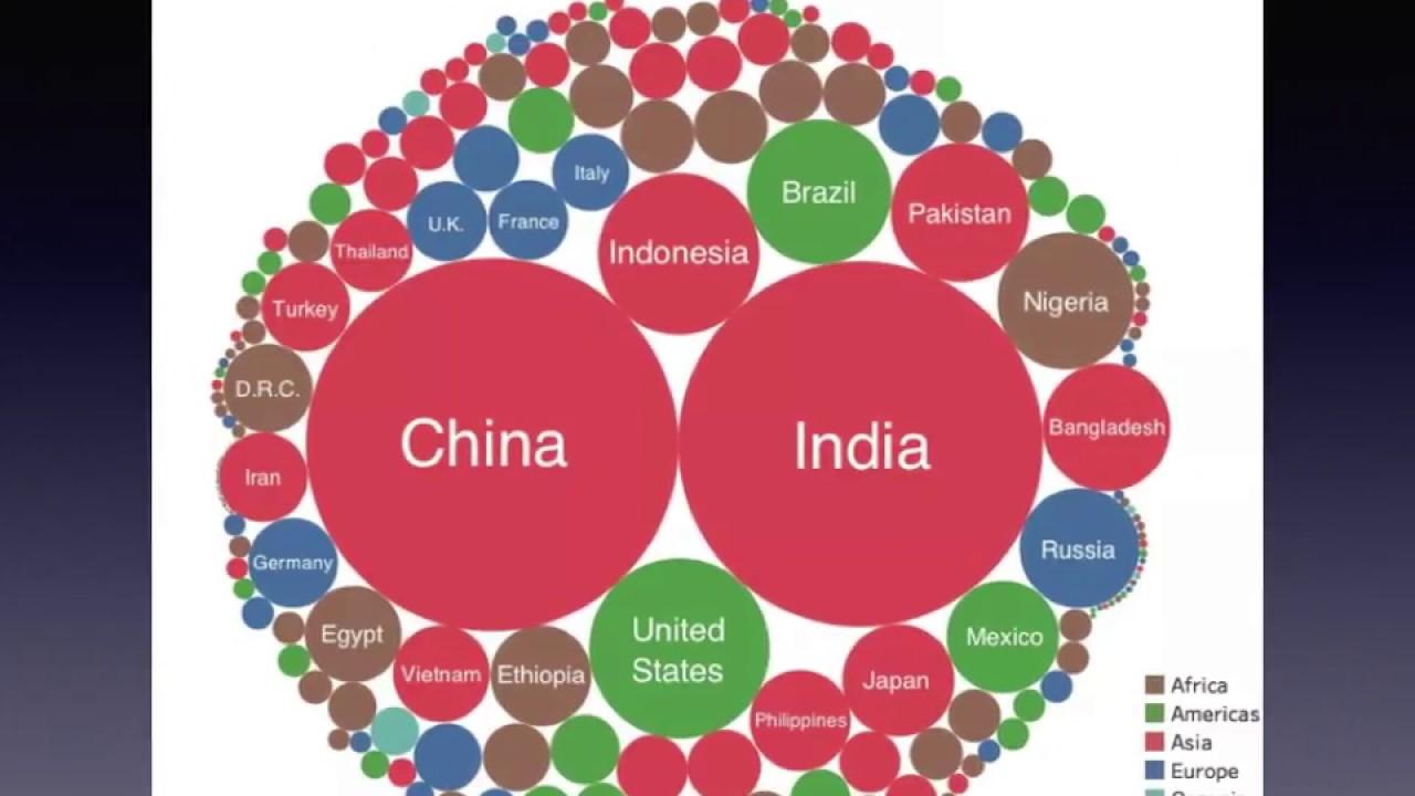 какое место по численности населения занимает мексика