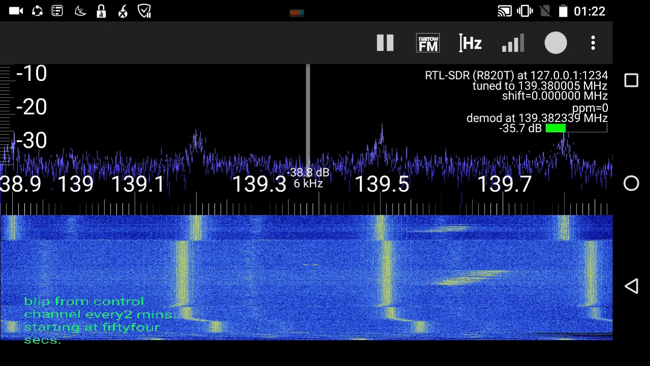 Spectrum capture of TRUNKED radio control channel (P25)