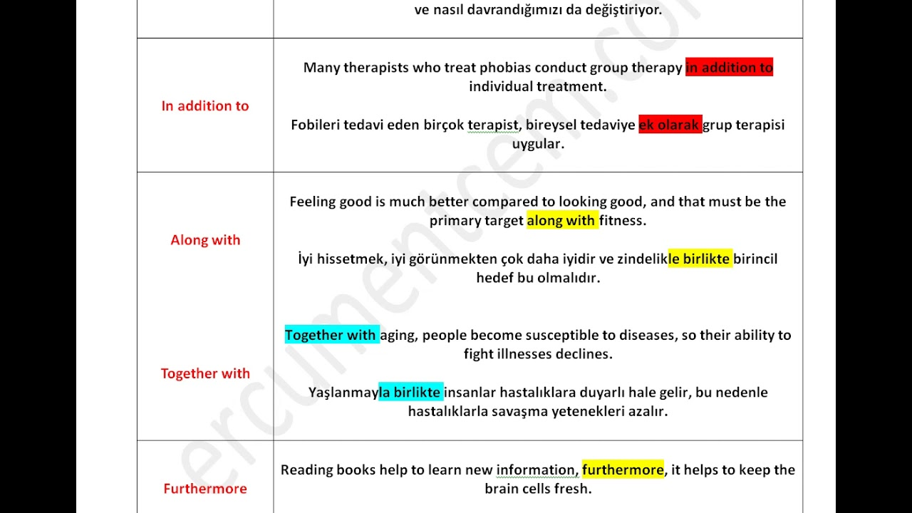 Ercüment Cem Çuhadar Pratik Bağlaç Soru çözümü