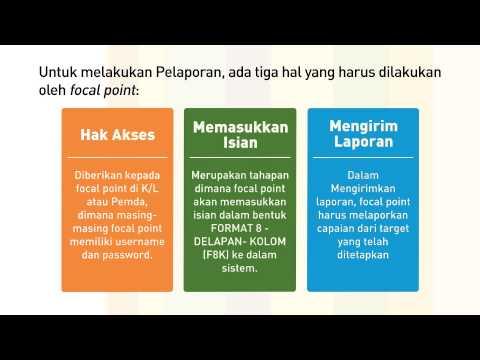 Report Delivery Mechanism of RenAksi 2014