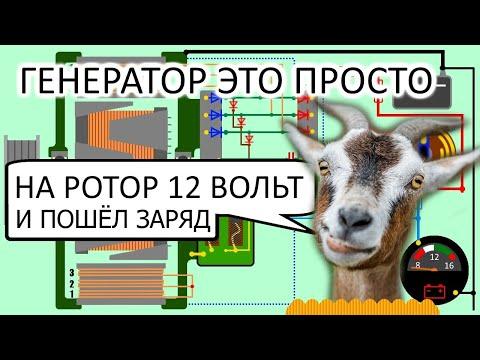 Автоэлектрик раскрыл все секреты работы генератора и его неисправности!!!