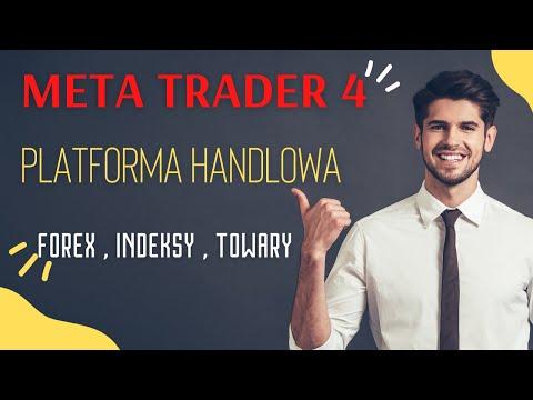 Meta Trader 4 dla Początkujących