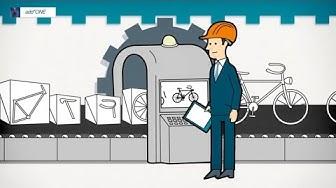 Integrierte Planung - Optimierung für die gesamte interne Supply Chain