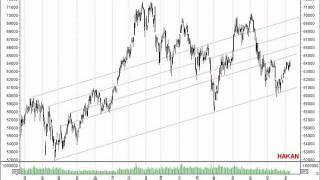 İMKB 100 11-22 Temmuz 2011 spekülatör forex yatırım