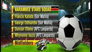 Harambee Stars Head Coach names squad against Swaziland  | Scoreline