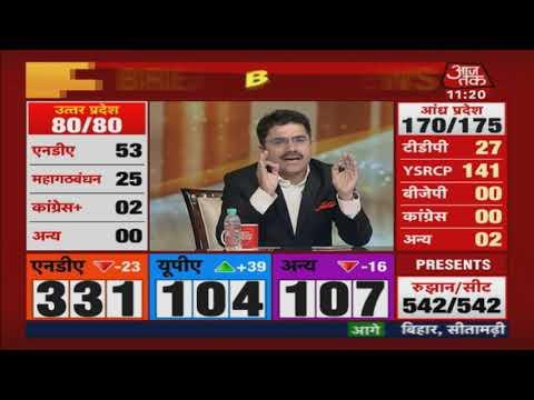 Election Results 2019 LIVE | Rahul Gandhi से मिलनी पहुंची Priyanka Gandhi