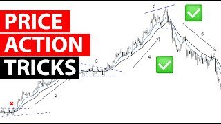 Forex Trading Concepts Everyone Can Use - Simple Technical Analysis