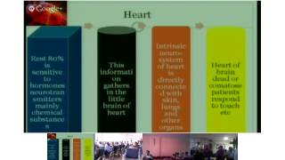 Human Body as a Local Area Network by Dr SS Pattnaik On 17 Sep 2013