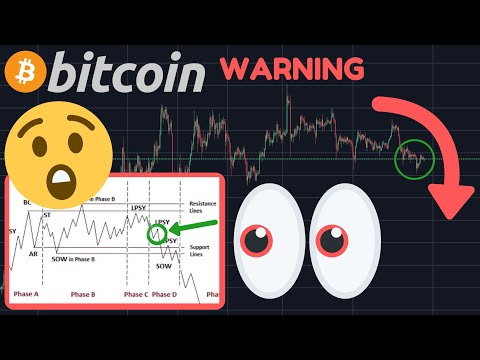 MASSIVE WARNING TO BITCOIN TRADERS IN A LONG POSITION!!!   BTC Wyckoff Analysis