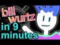 history of bill wurtz, i guess | A Brief History