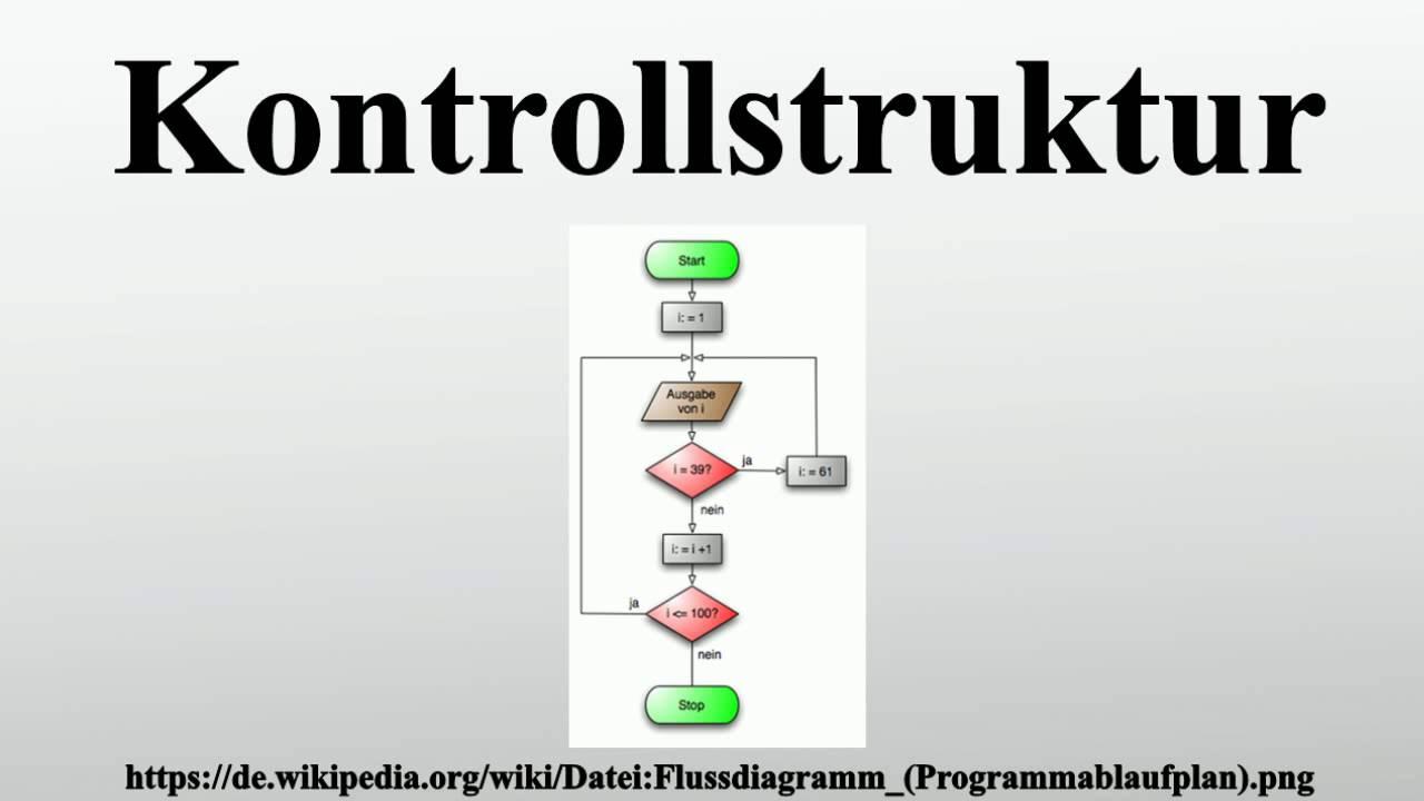 Gemütlich Hydraulisches Flussdiagramm Zeitgenössisch - Der ...
