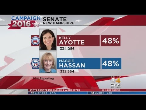 New Hampshire Senate Race Too Close To Call