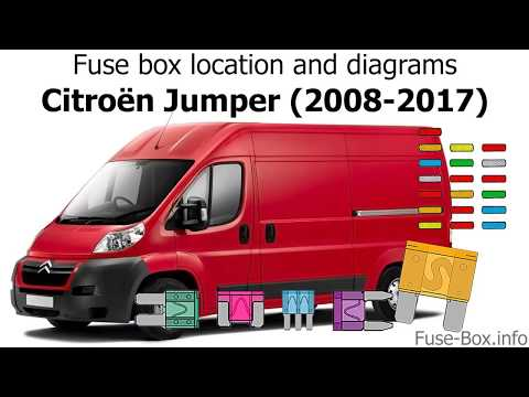 Fuse box location and diagrams: Citroen Jumper (2008-2017) - YouTubeYouTube