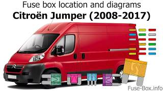 Fuse box location and diagrams: Citroen Jumper (2008-2017) - YouTube | Citroen Relay 3 Wiring Diagram |  | YouTube