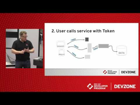 Securing Microservices using