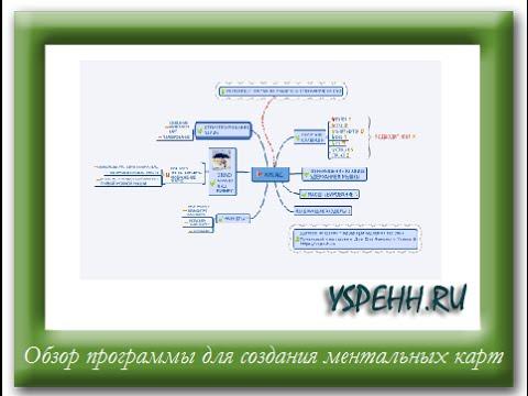 Обзор программы для создания ментальных карт XMIND.
