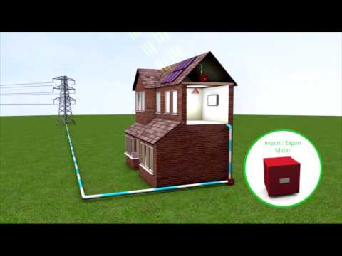 Solar Panels - How a domestic solar PV system works