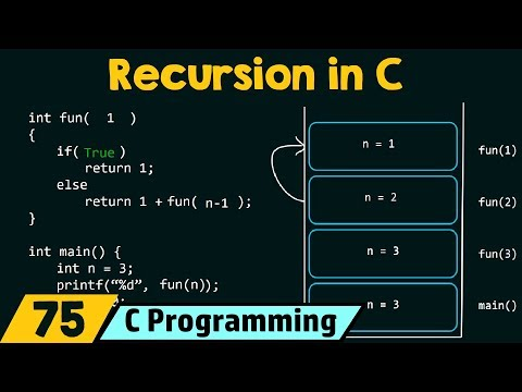Learn Recursion in C