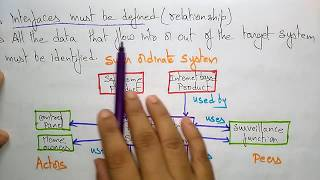 architectural design   software engineering  